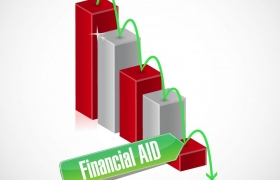 graph with Financial AID lower